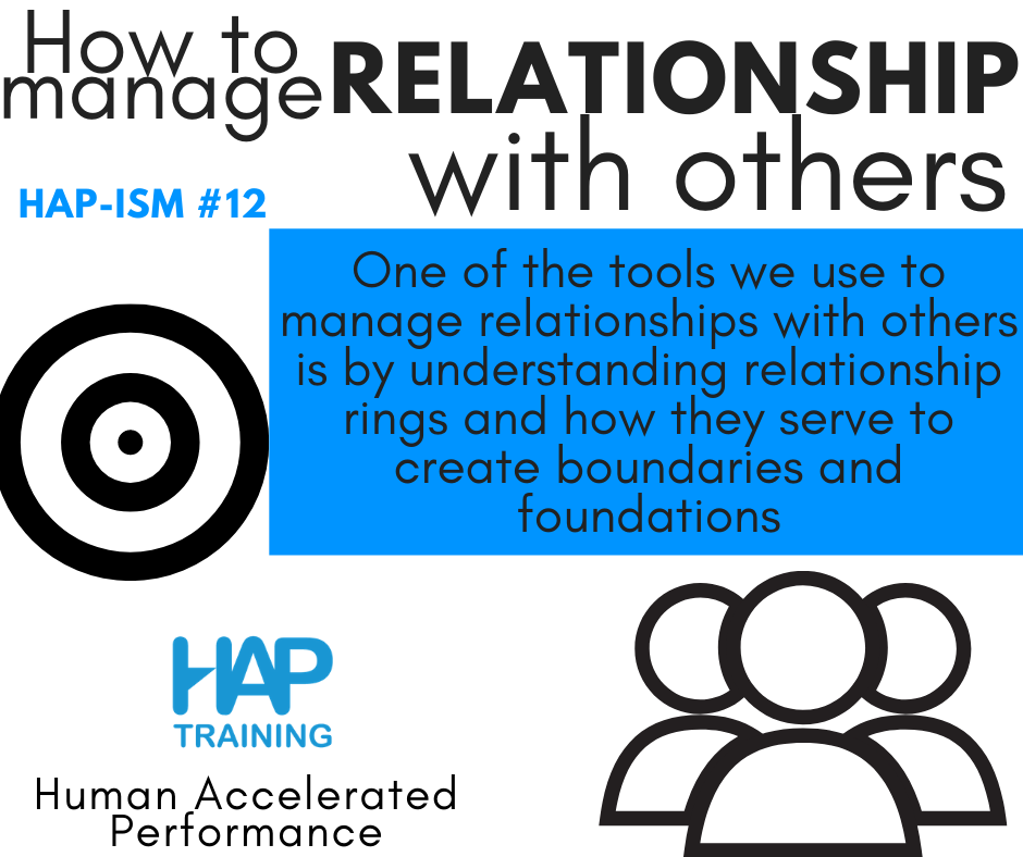 Relationship Rings: 3 Ways to  Help Us Manage Relationships...